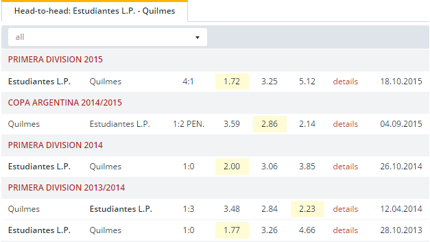 Estudiantes L. P.  vs Quilmes  Head to Head
