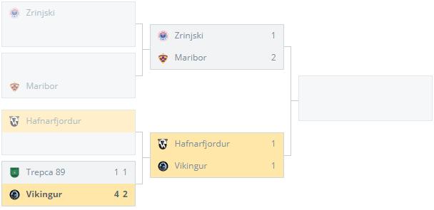 Vikingur vs Hafnarfjordur