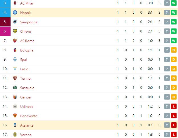 Napoli Atalanta Betting Online - image 6