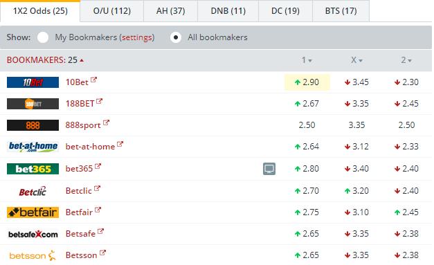 Al Ahli SC vs Persepolis    Odds Comparison