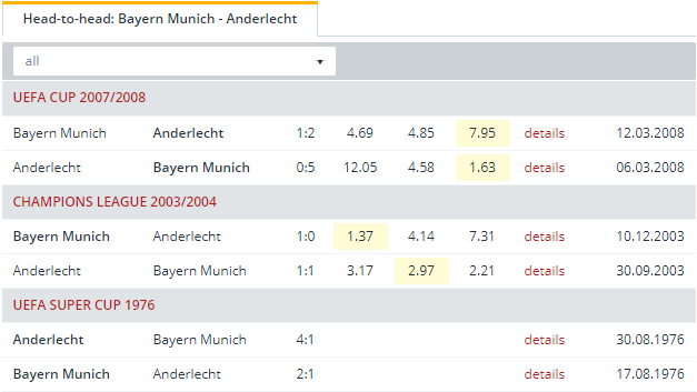 Bayern Munich vs Anderlecht  Head to Head