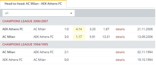 AC Milan vs AEK Athens FC Head to Head
