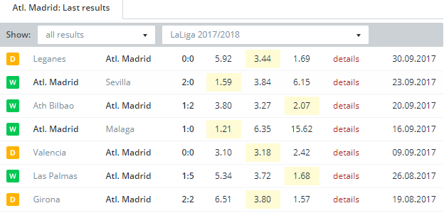 Atl  Madrid   Last Results