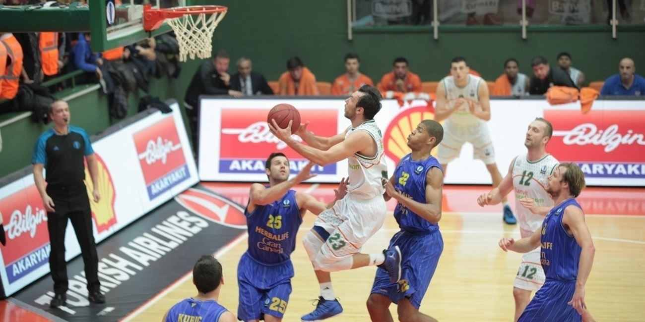 Banvit VS Tofas (BETTING TIPS, Match Preview & Expert Analysis )™