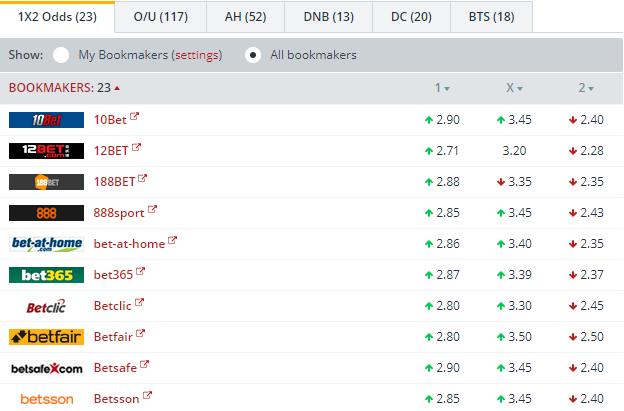 Austria Vienna vs AEK Athens FC Odds Comparison