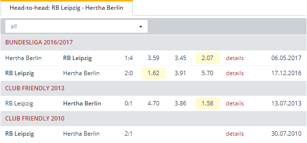 RB Leipzig vs Hertha Berlin  Head to Head
