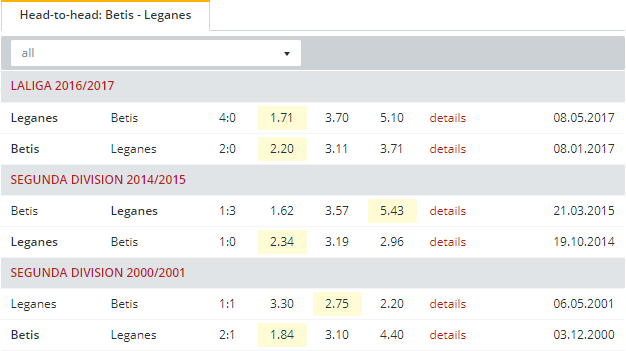 Betis vs Leganes  Head to Head